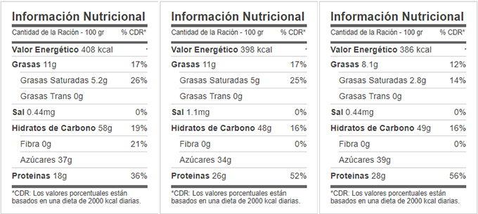 Valor Nutricional Barritas de Proteinas Mercadona