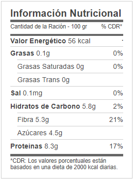 Valor Nutricional Yogur Proteinas Mercadona
